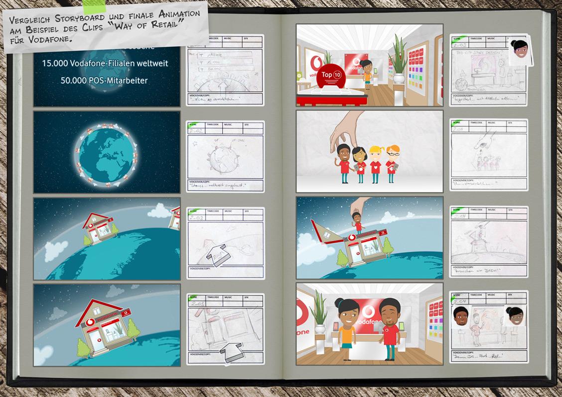 3_3-Storyboard-Vergleich-Vodafone